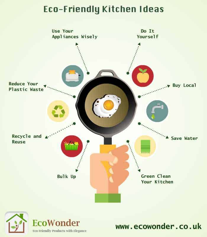 8 Great Eco-Friendly Kitchen Ideas